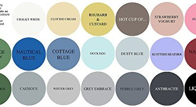 clotted cream chalk based furniture paint great for creating a shabby chic style. 250ml Clotted Cream Chalk Based Furniture Paint great for creating a shabby chic style. 250ml Winter Grey Chalk Based Furniture Paint great for creating a shabby chic style 250ml 0 1 400x219